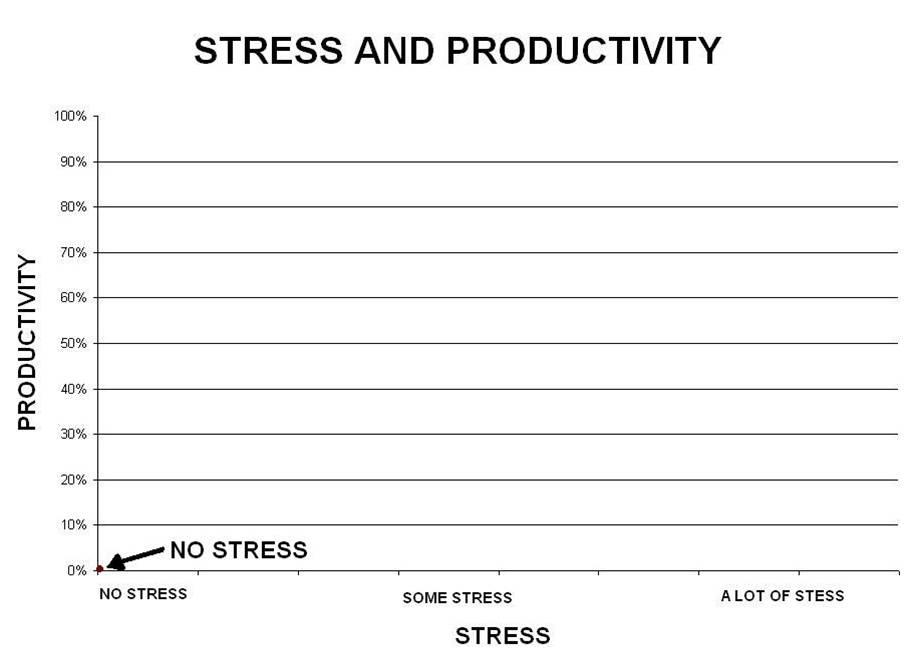 Managing Stress Naturally
